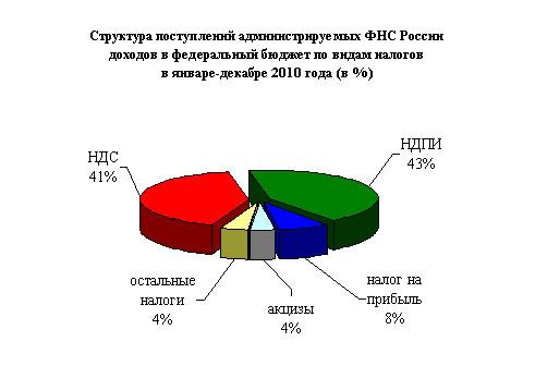 https://www.rnk.ru/files/168949/clip_image002.jpg