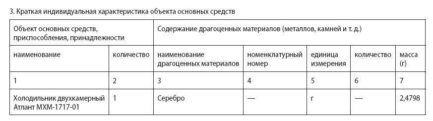 образец приказа по учету драгметаллов - фото 7