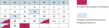 Налоговый календарь организации на сентябрь 2009 года