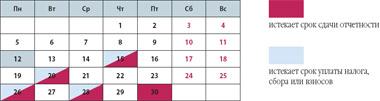 Налоговый календарь организации на октябрь 2009 года
