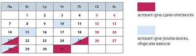 Налоговый календарь организации на декабрь 2009 года