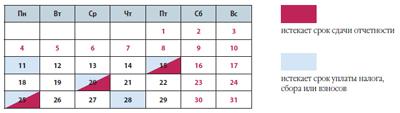 Налоговый календарь организации на январь 2010 года