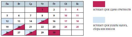 Налоговый календарь на апрель 2010 года