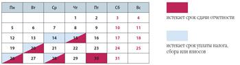 Налоговый календарь на июнь 2010