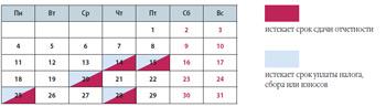 Налоговый календарь организации на октябрь 2010 года
