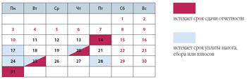 Налоговый календарь организации на январь 2011 года