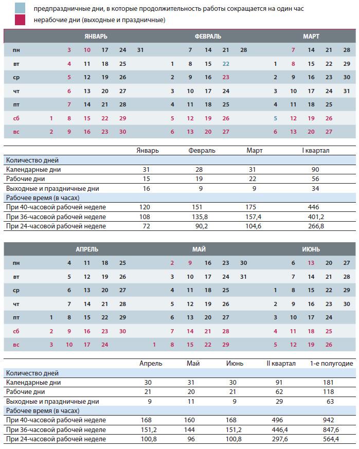 Лига европы 2016 2017 расписание матчей календарь и результаты игр