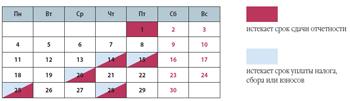 Налоговый календарь организации на апрель 2011 года