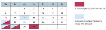 Налоговый календарь организации на июнь 2011 года