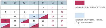 Налоговый календарь организации на июль 2011 года