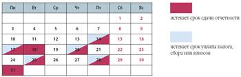 Налоговый календарь организации на октябрь 2011 года