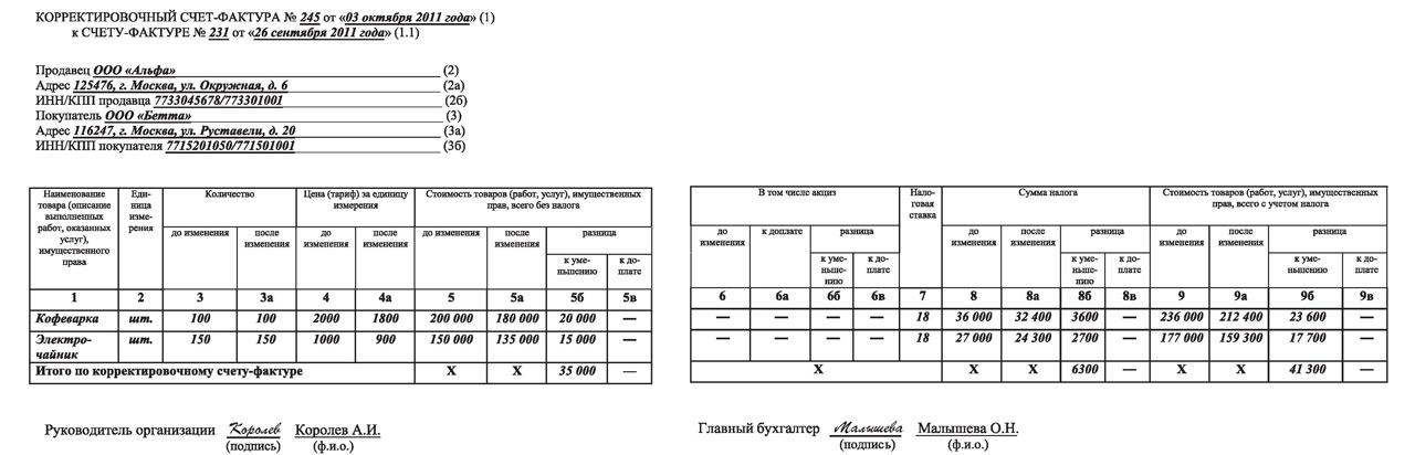 ЗАГС г. Таганрога. График подачи заявлений на регистрацию