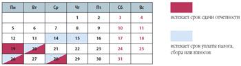 Налоговый календарь организации на декабрь 2011 года