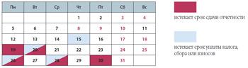 Налоговый календарь организации на март 2012 года