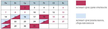 Налоговый календарь организации на май 2012 года
