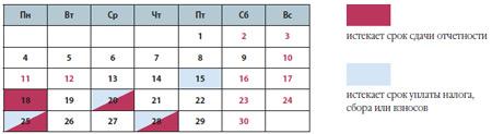 Налоговый календарь организации на июнь 2012 года