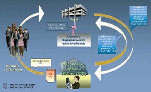 Биллинговая «техНАЛОГия»: быстро и конфиденциально