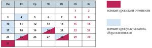 Налоговый календарь организации на август 2009 года