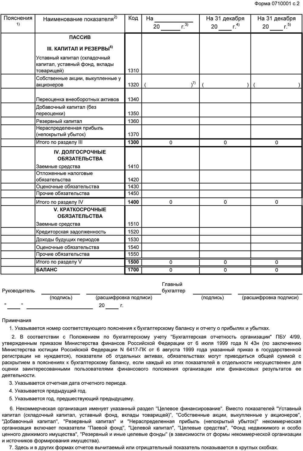 инструкция и образец заполнения формы 1-т 2012