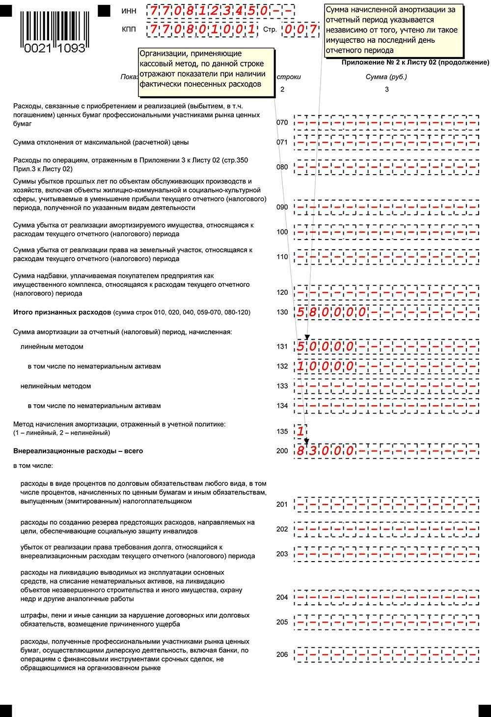 Образец Декларации По Налогу На Прибыль 2014