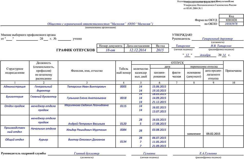 График отпусков образец заполнения 2015: rnk.ru/article/209327-grafik-otpuskov-obrazets-zapolneniya-2015