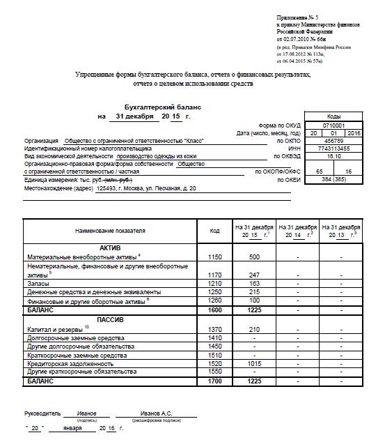 образец отчета о финансовых результатах 2014