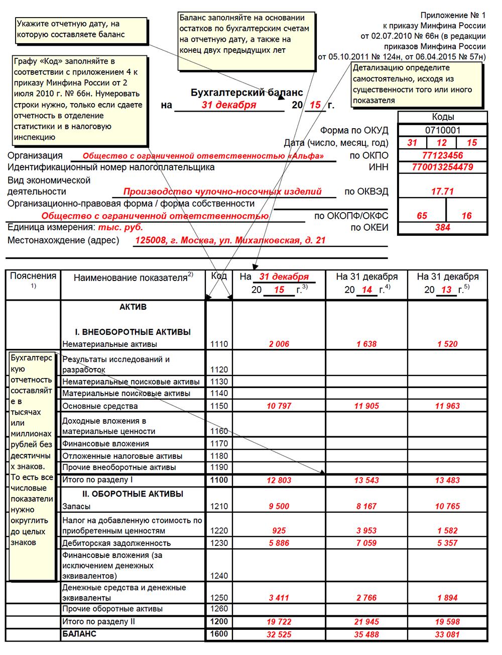 Инструкция заполнения Бухгалтерского Баланса