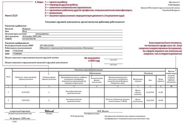 Форма СТД-Р - документ, который надо выдавать работникам при увольнении с 2020 года