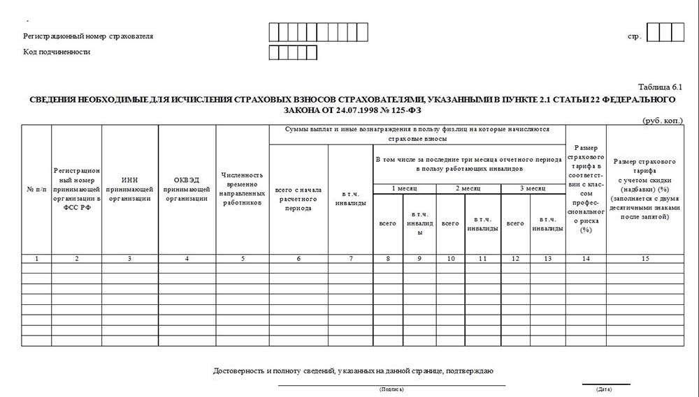 Соцстрах утвердил обновленную форму 4-ФСС и снова готовит поправки