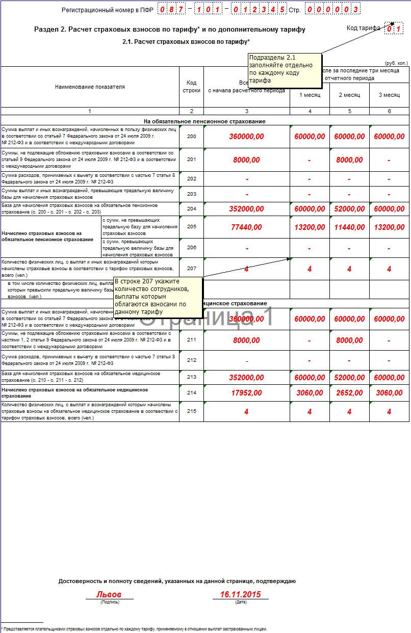 Отчет в Пенсионный Фонд 2015 пример заполнения