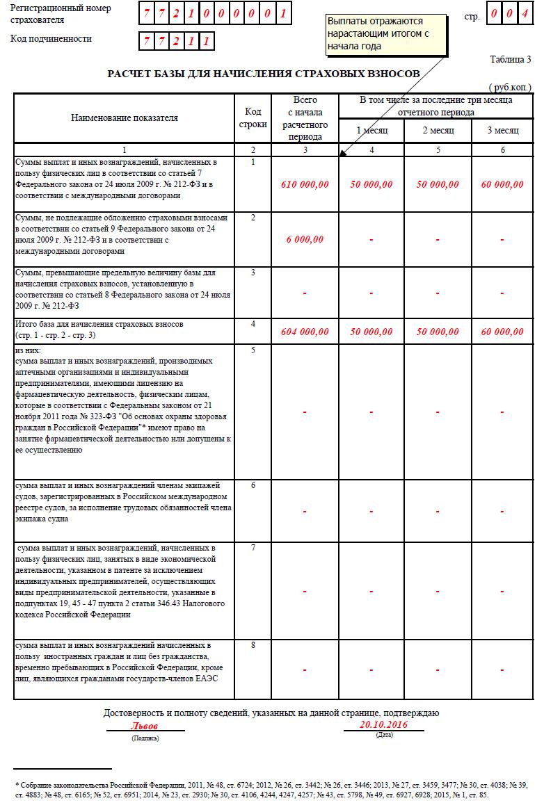 бланк отчетов в пфр за 3 квартал 2013