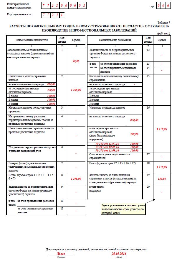 Бланк 4 ФСС за 9 месяцев 2016 года и образец заполнения