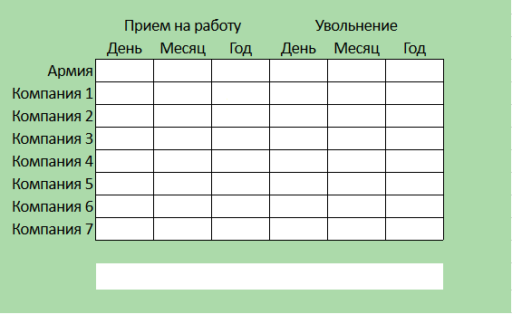 займ на карту без процентов на месяц skip-start.ru