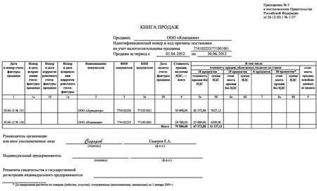 книга продаж налогового агента образец заполнения