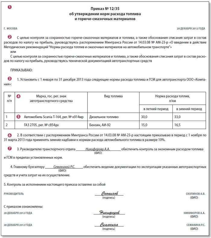 образец приказа на утверждение норм расхода топлива образец img-1
