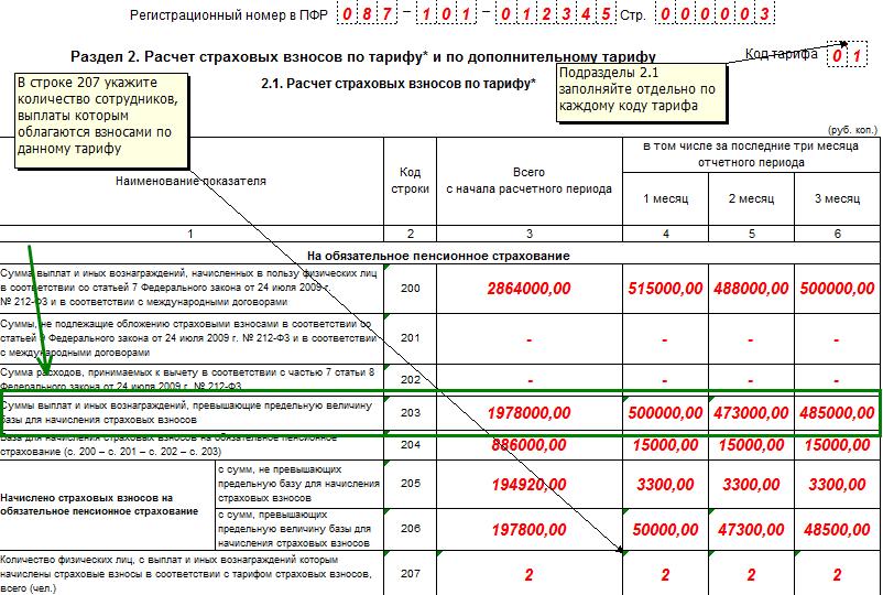 РСВ-1 за 2016 год новая форма