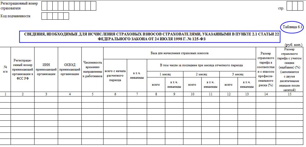 4 фсс за 3 квартал 2016 скачать бланк.