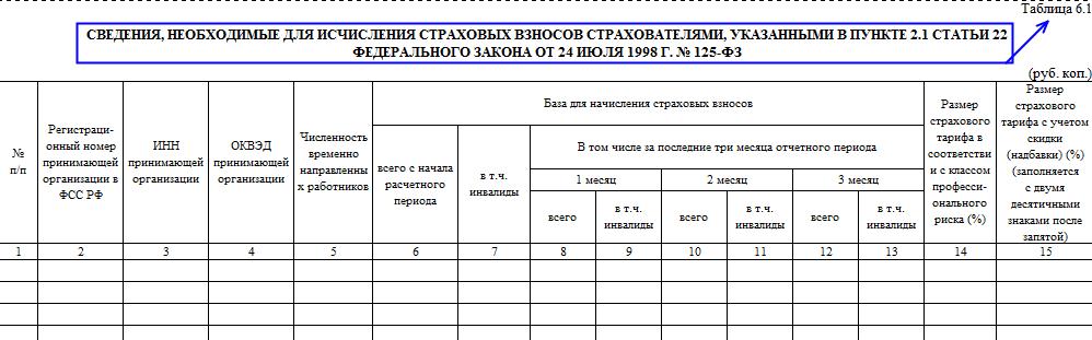 бланк 4фсс за 1 квартал 2016г скачать - фото 10