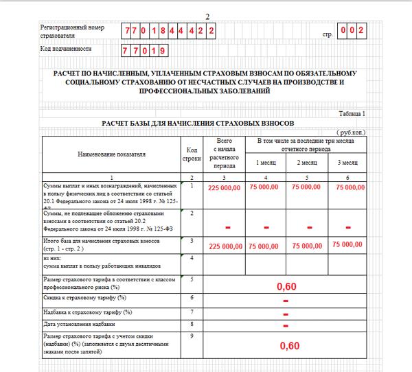 Новая форма 4-ФСС за 1 квартал 2017 года, таблица 1