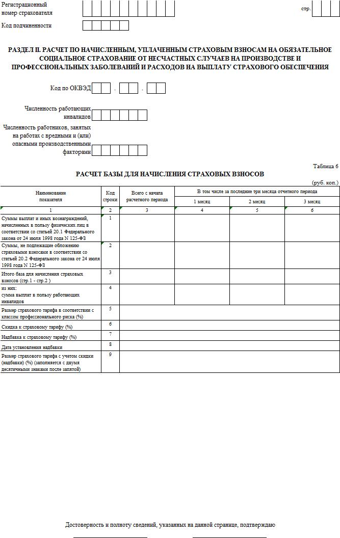 4-ФСС за 2 квартал 2016 года: скачать форму
