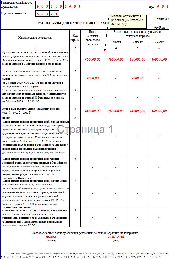 4-ФСС за 2 квартал 2016: образец заполнения