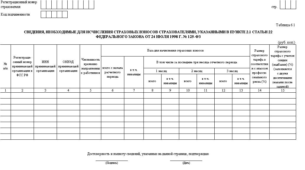 4-ФСС за 3 квартал 2016: скачать бланк