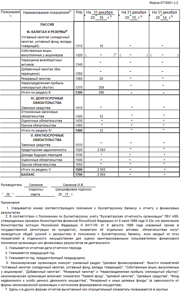 Восточный банк кредит отзывы клиентов по кредитным картам