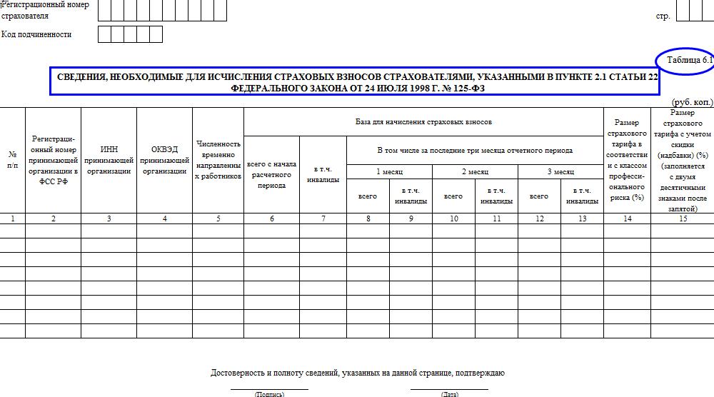 е-портал форма 4 фсс 2016 образец заполнения - фото 7
