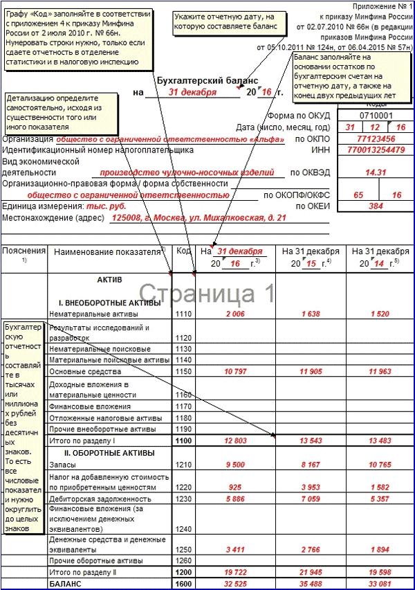 Приклад заповнення бухгалтерського балансу за 2016 рік