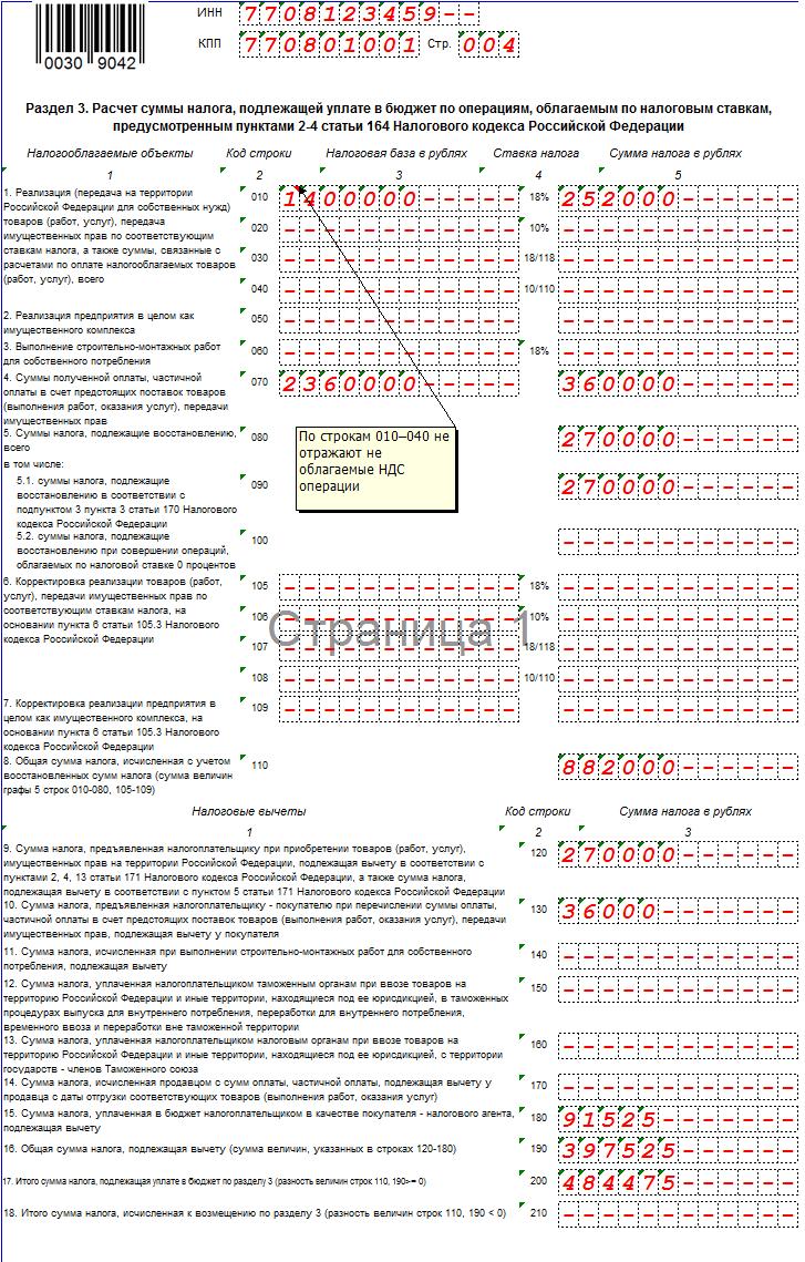 Декларация по НДС за 1 квартал 2016 года: пример заполнения