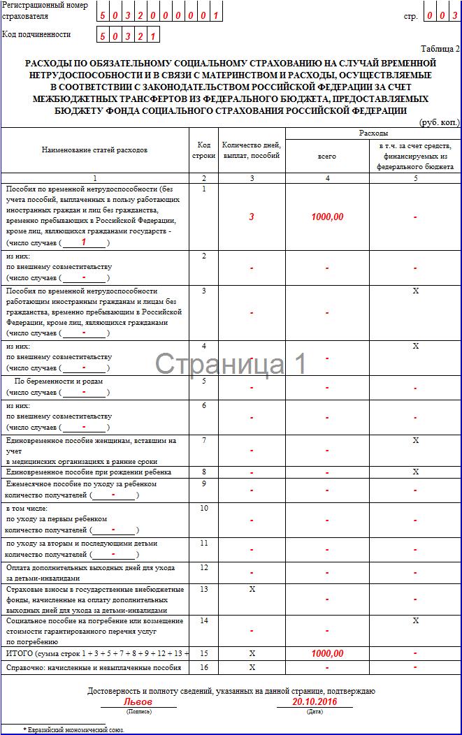 форма 4-ФСС за 9 месяцев 2016 года