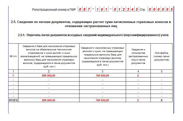 Форма РСВ-1 ПФР за 3 квартал 2016 года: скачать бесплатно бланк
