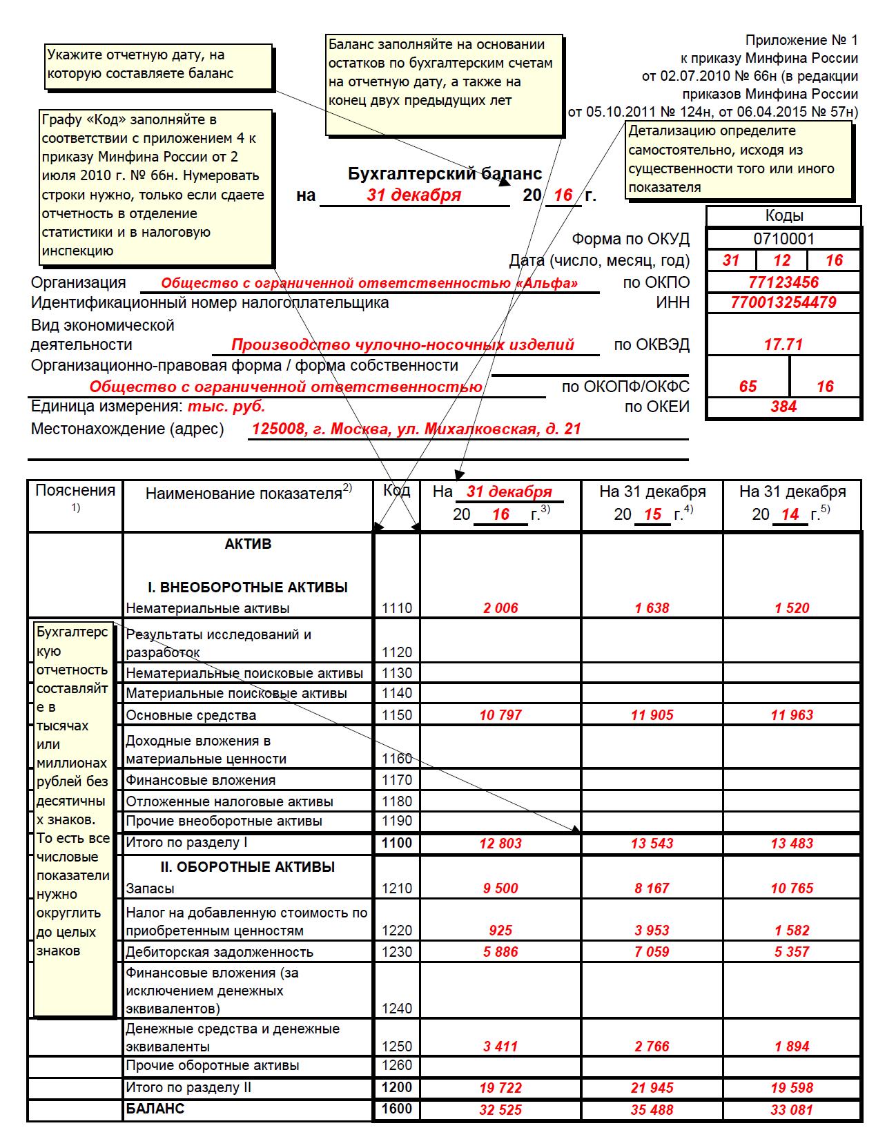 Годовая отчетность за 2016 год: сроки сдачи отчетности