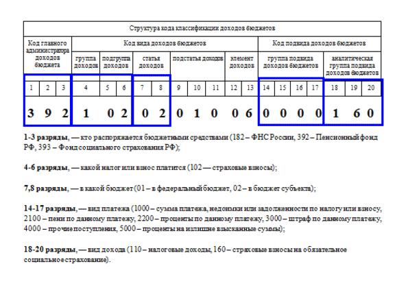 Домбаровский район оренбургская область новости